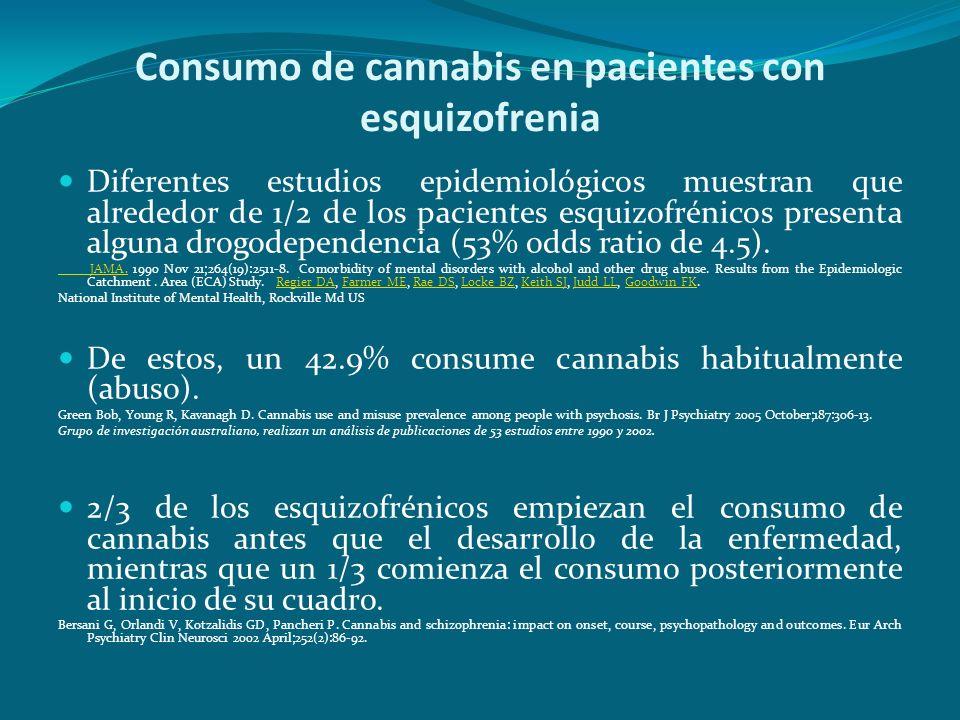 Consumo de cannabis en pacientes con esquizofrenia