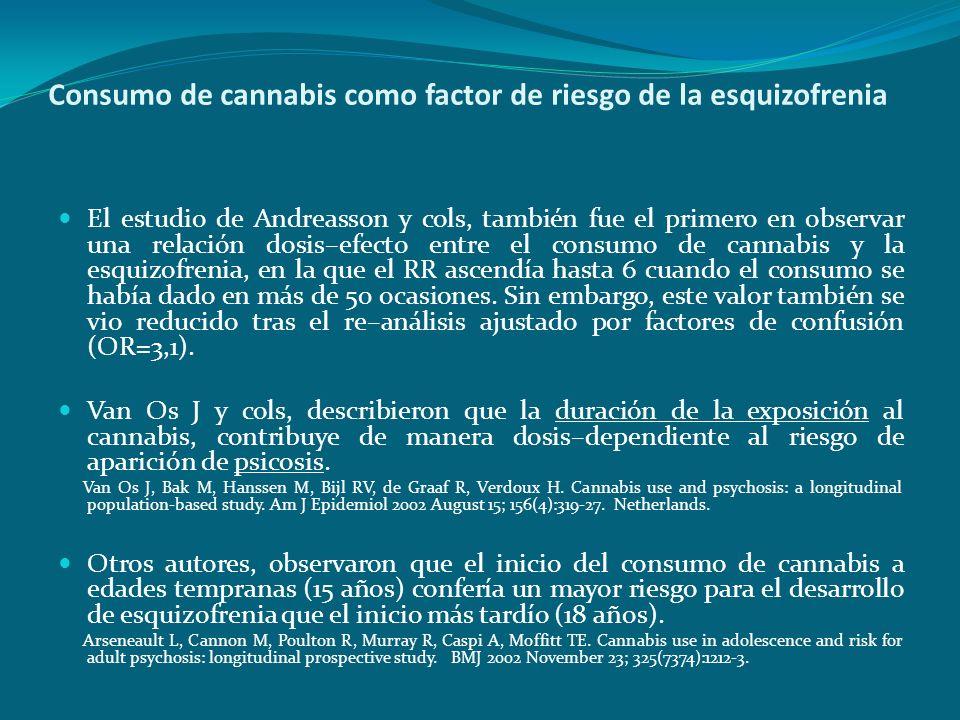 Consumo de cannabis como factor de riesgo de la esquizofrenia
