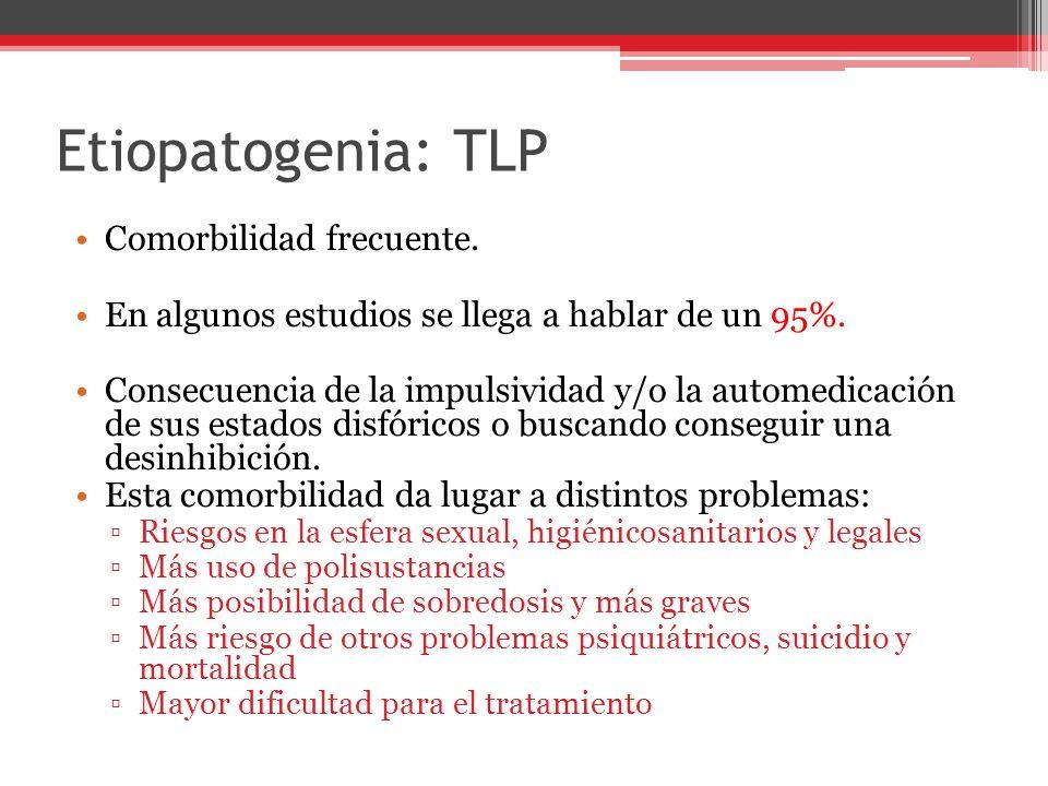 Etiopatogenia: TLP Comorbilidad frecuente.