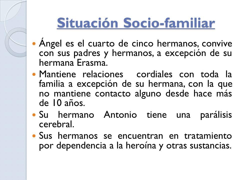 Situación Socio-familiar