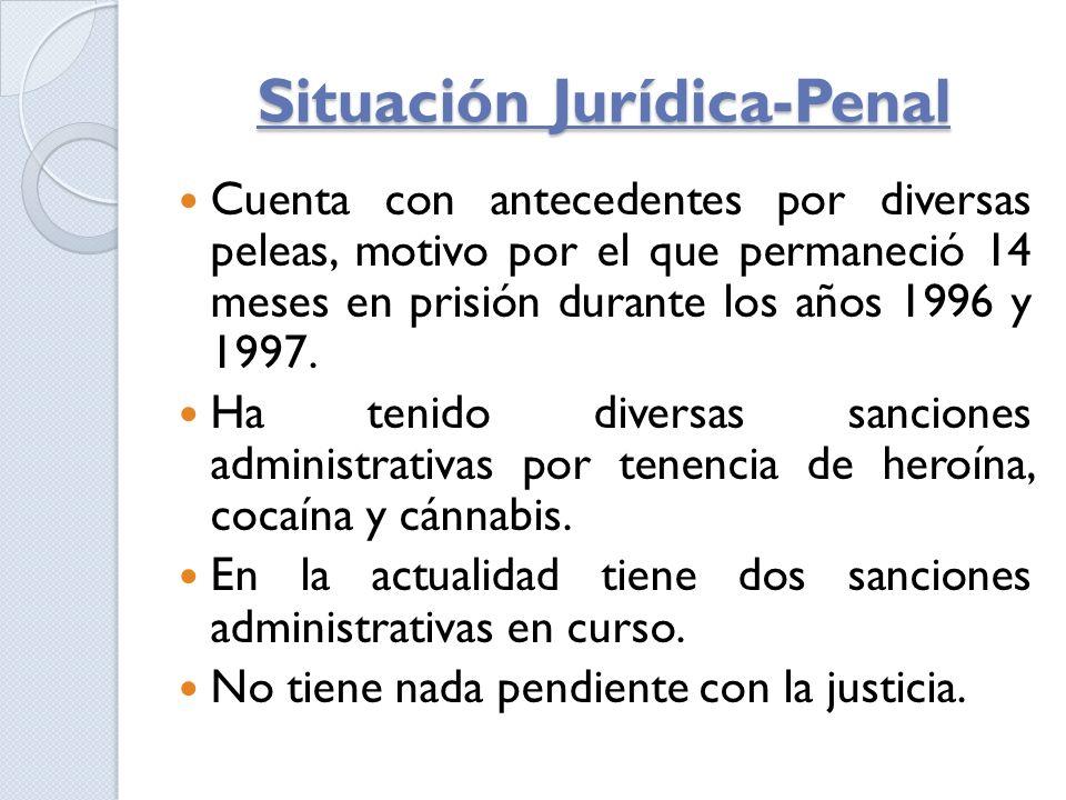Situación Jurídica-Penal