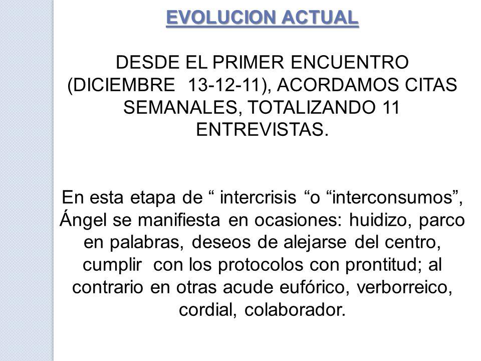 EVOLUCION ACTUAL DESDE EL PRIMER ENCUENTRO (DICIEMBRE 13-12-11), ACORDAMOS CITAS SEMANALES, TOTALIZANDO 11 ENTREVISTAS.