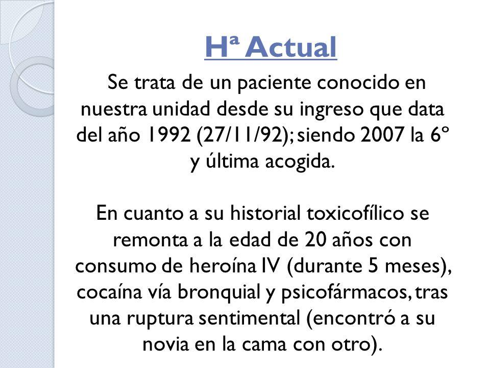 Hª Actual