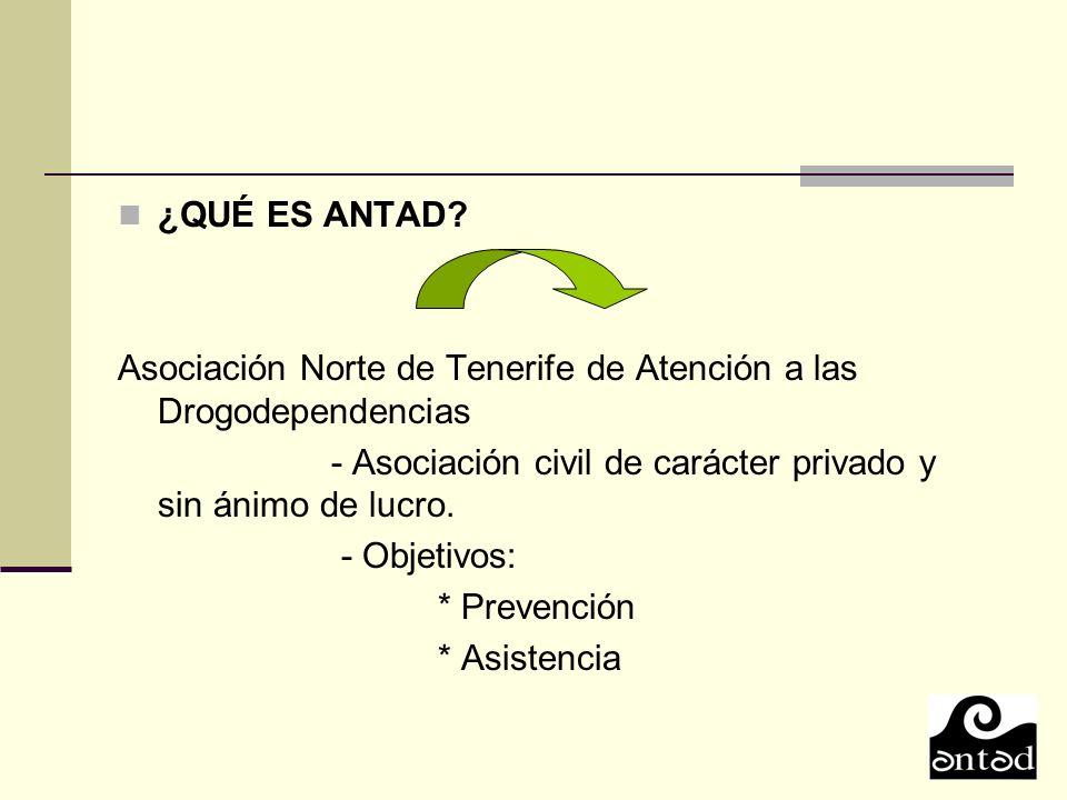 ¿QUÉ ES ANTAD Asociación Norte de Tenerife de Atención a las Drogodependencias. - Asociación civil de carácter privado y sin ánimo de lucro.