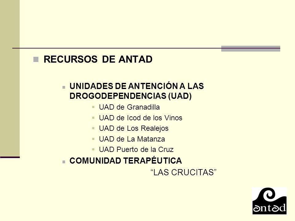 RECURSOS DE ANTAD UNIDADES DE ANTENCIÓN A LAS DROGODEPENDENCIAS (UAD)
