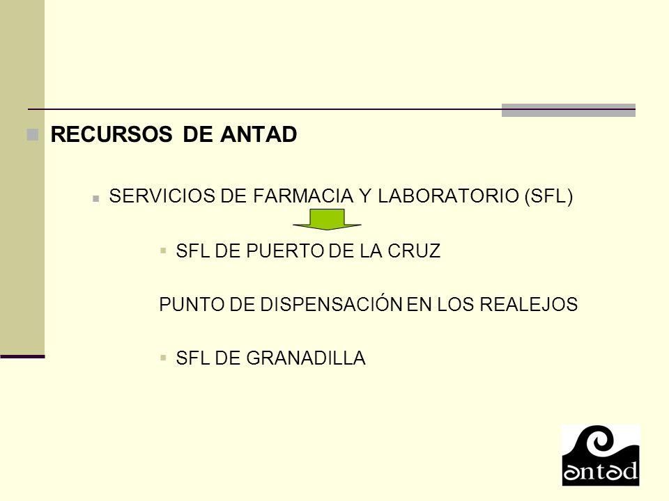 RECURSOS DE ANTAD SERVICIOS DE FARMACIA Y LABORATORIO (SFL)