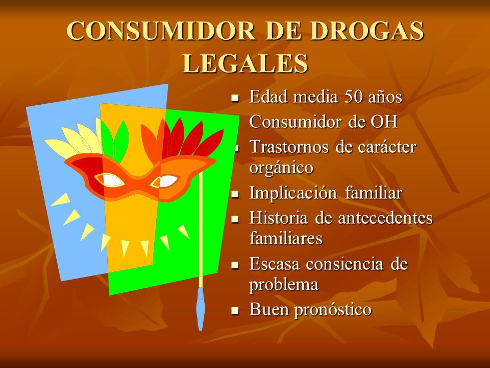 CONSUMIDOR DE DROGAS LEGALES