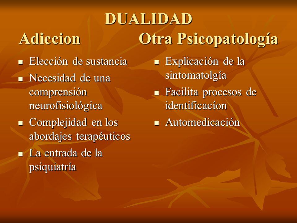 DUALIDAD Adiccion Otra Psicopatología