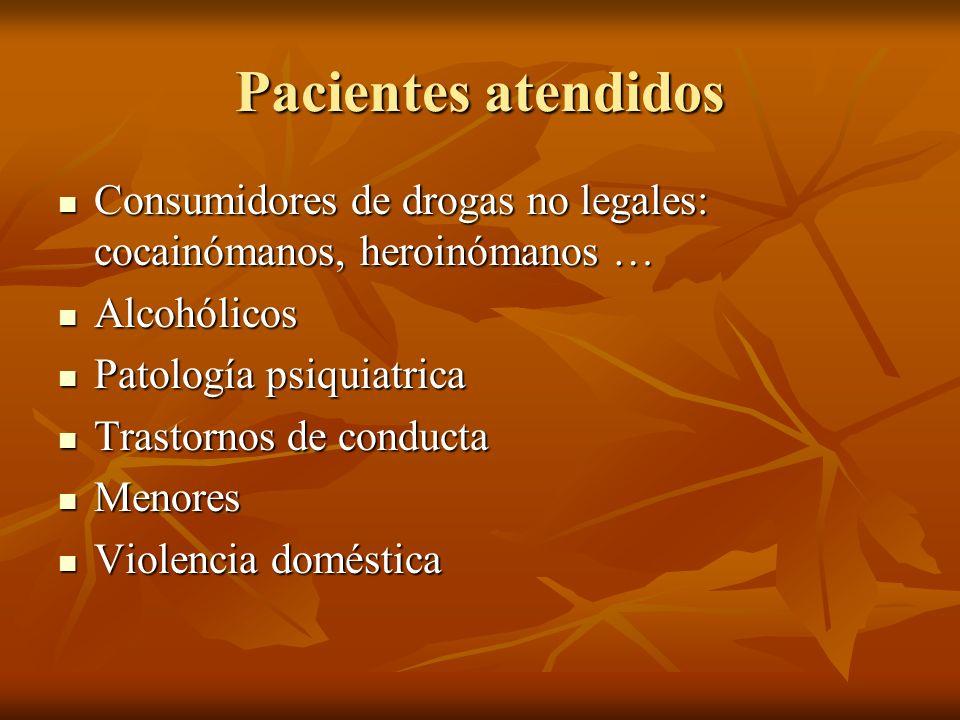 Pacientes atendidos Consumidores de drogas no legales: cocainómanos, heroinómanos … Alcohólicos. Patología psiquiatrica.
