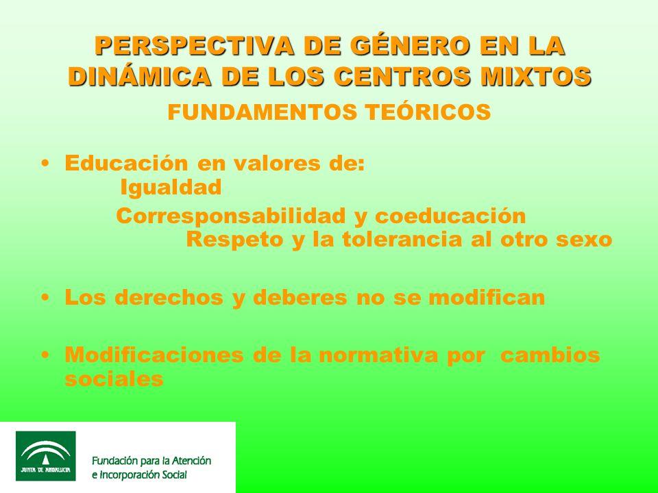 PERSPECTIVA DE GÉNERO EN LA DINÁMICA DE LOS CENTROS MIXTOS