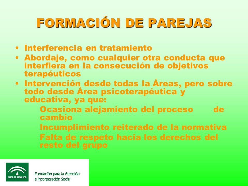 FORMACIÓN DE PAREJAS Interferencia en tratamiento