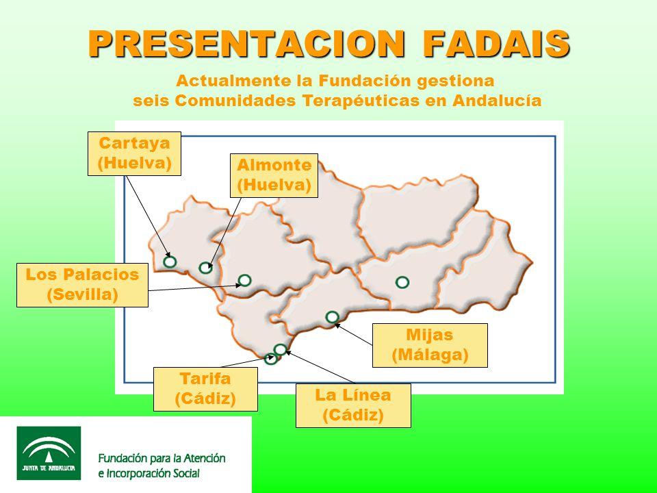 PRESENTACION FADAIS Actualmente la Fundación gestiona