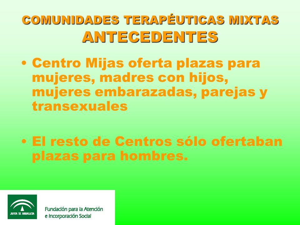 COMUNIDADES TERAPÉUTICAS MIXTAS ANTECEDENTES