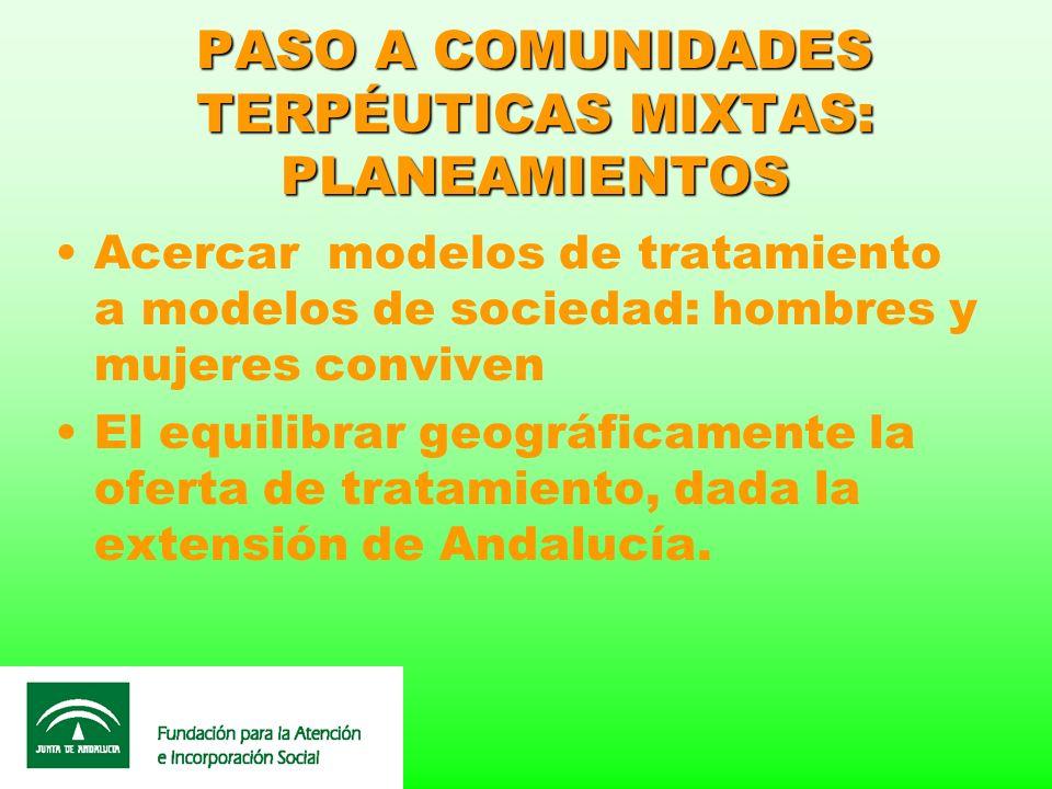 PASO A COMUNIDADES TERPÉUTICAS MIXTAS: PLANEAMIENTOS