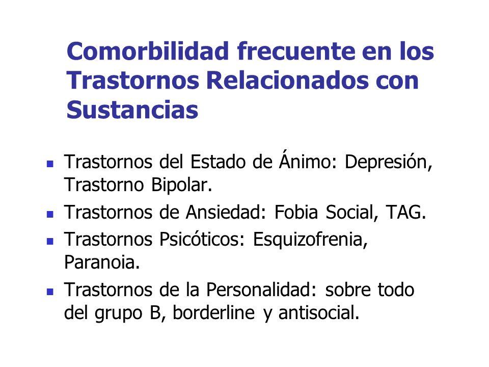 Comorbilidad frecuente en los Trastornos Relacionados con Sustancias