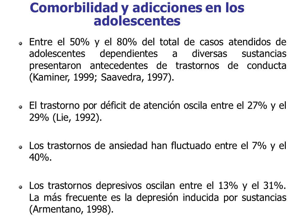 Comorbilidad y adicciones en los adolescentes