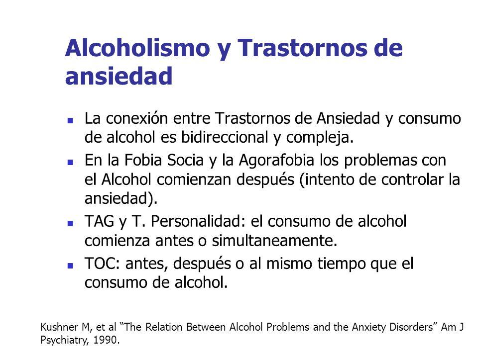 Alcoholismo y Trastornos de ansiedad
