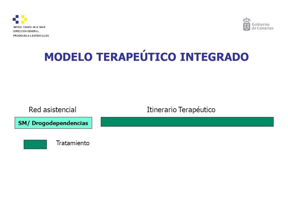 MODELO TERAPEÚTICO INTEGRADO