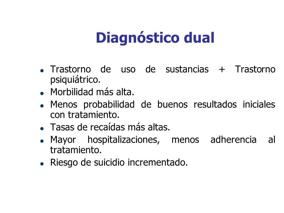 Diagnóstico dual Trastorno de uso de sustancias + Trastorno psiquiátrico. Morbilidad más alta.