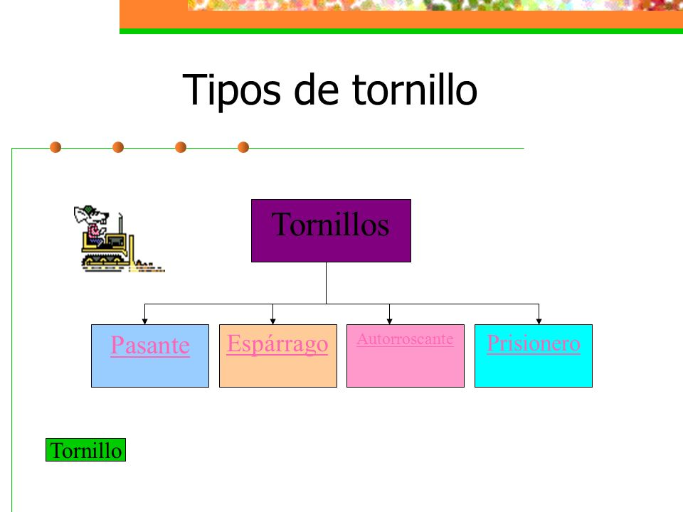 Tipos de tornillo Tornillos Pasante Espárrago Prisionero Tornillo