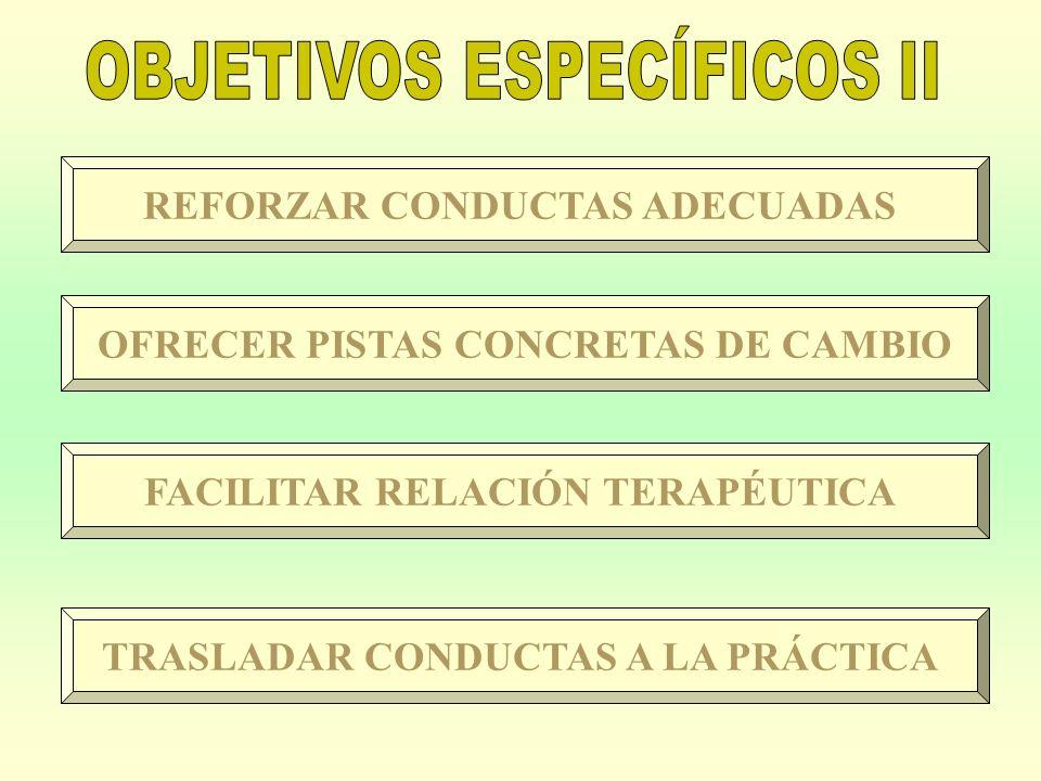OBJETIVOS ESPECÍFICOS II