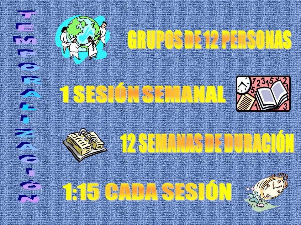 TEMPORALIZACIÓN GRUPOS DE 12 PERSONAS 1 SESIÓN SEMANAL
