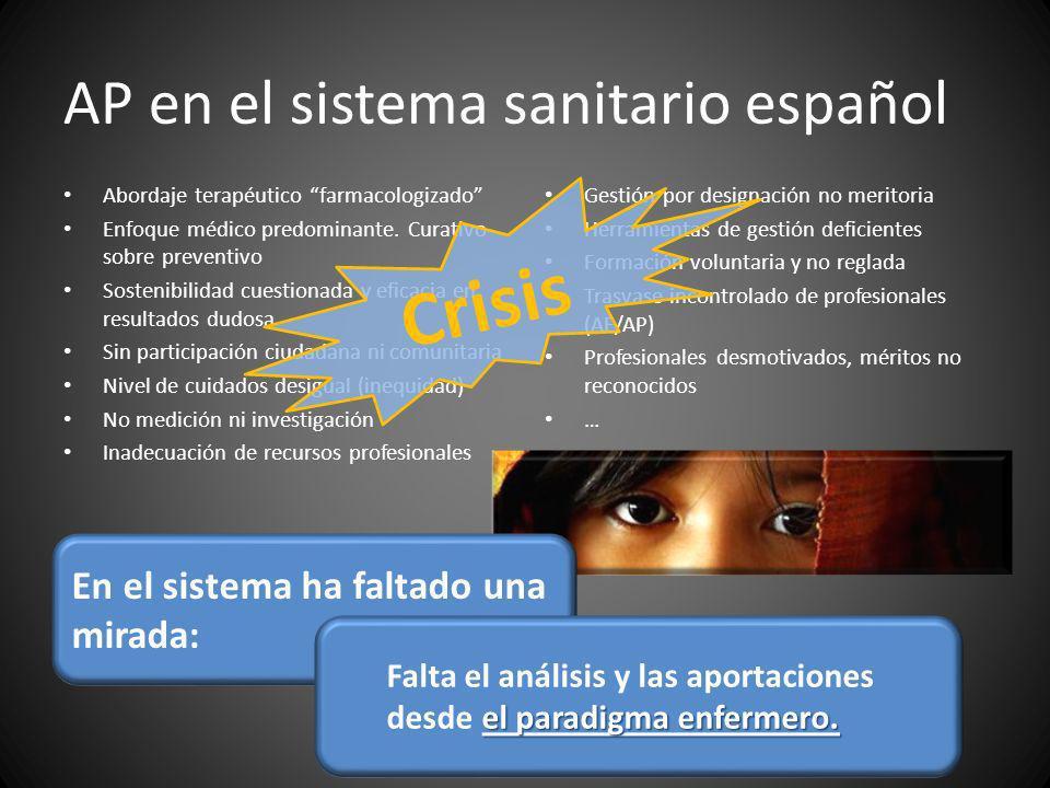 AP en el sistema sanitario español