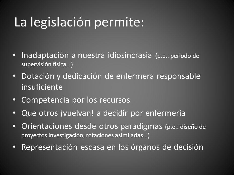La legislación permite: