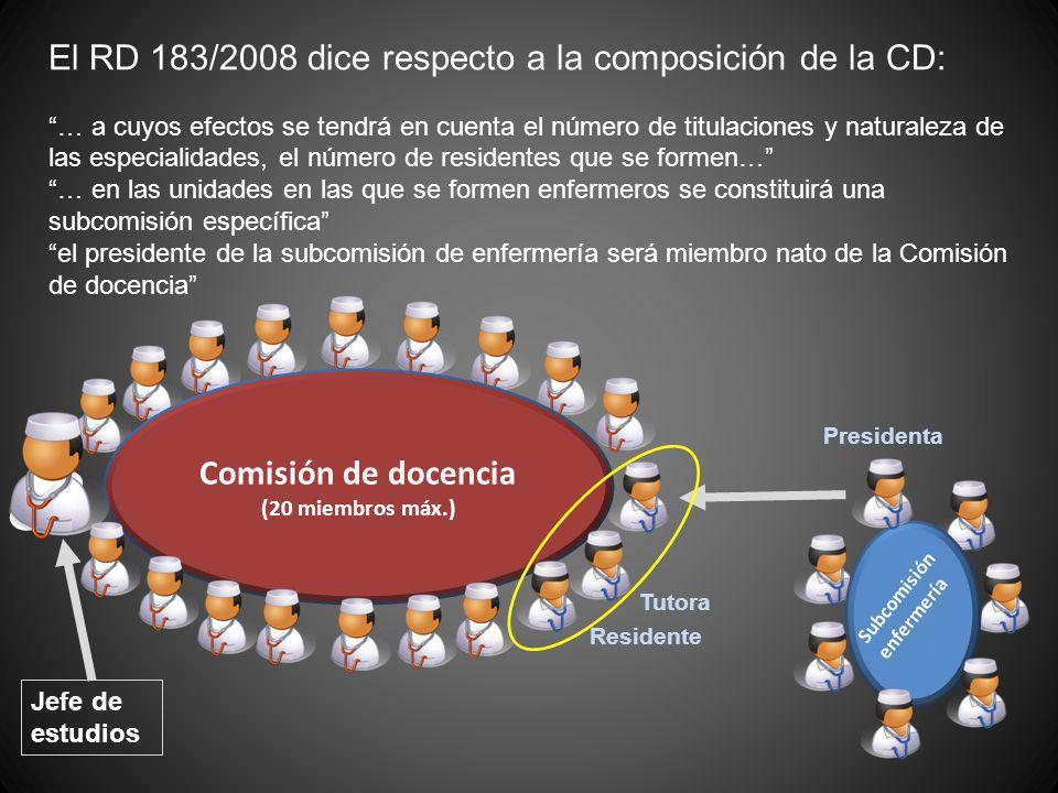 ¿ El RD 183/2008 dice respecto a la composición de la CD: