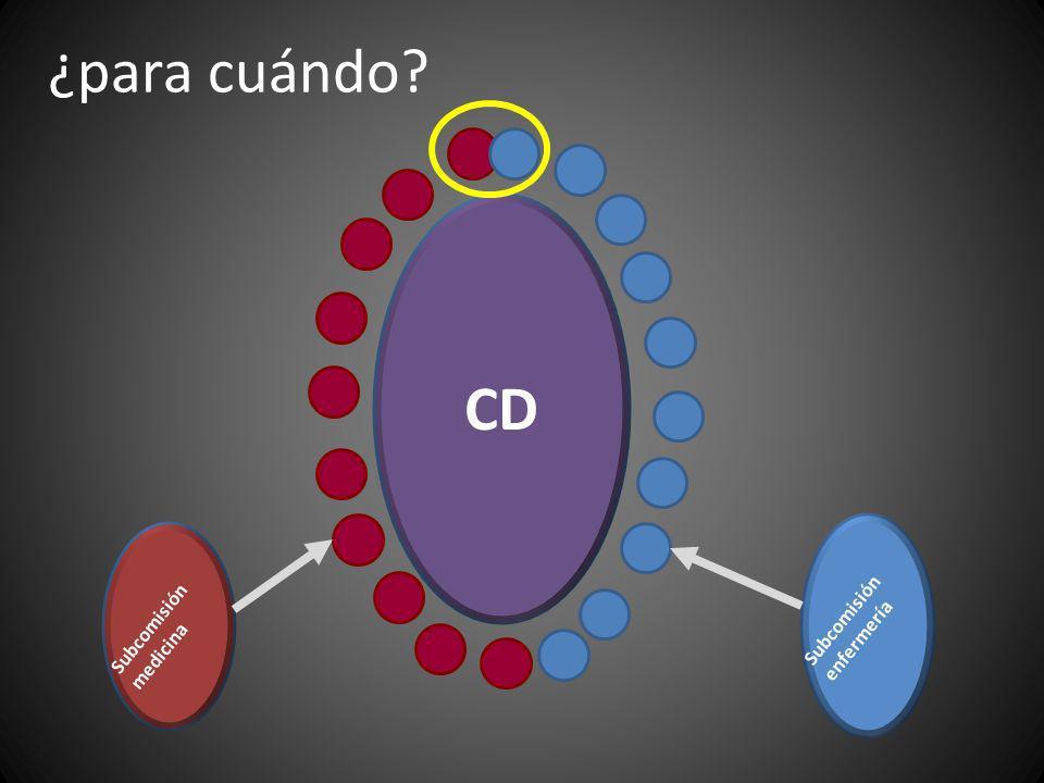 ¿para cuándo CD Subcomisión enfermería Subcomisión medicina