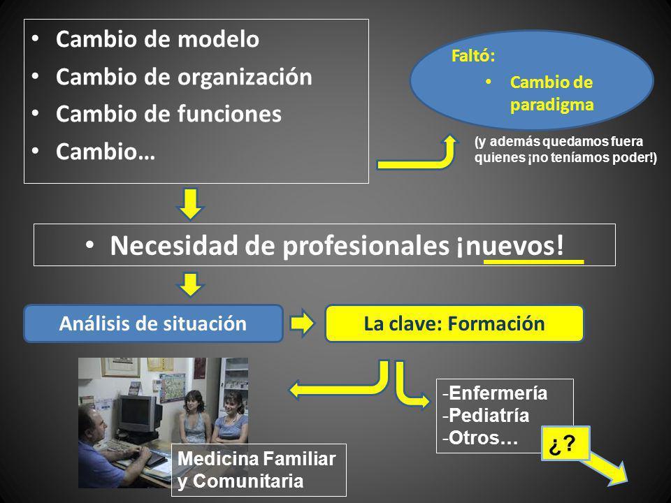 Necesidad de profesionales ¡nuevos!