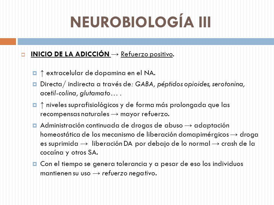 NEUROBIOLOGÍA III INICIO DE LA ADICCIÓN → Refuerzo positivo.