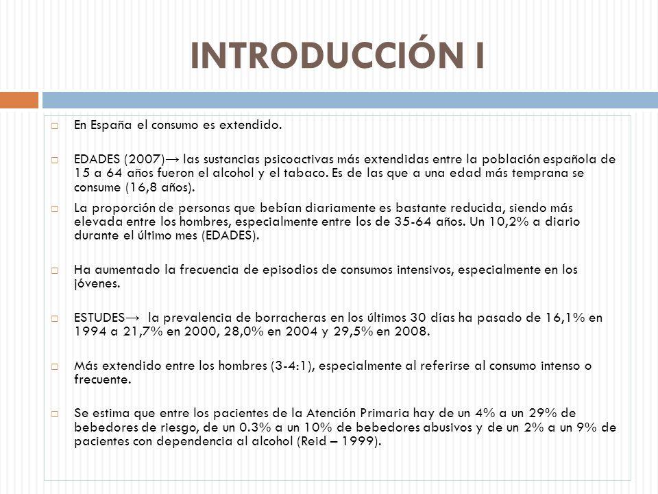 INTRODUCCIÓN I En España el consumo es extendido.