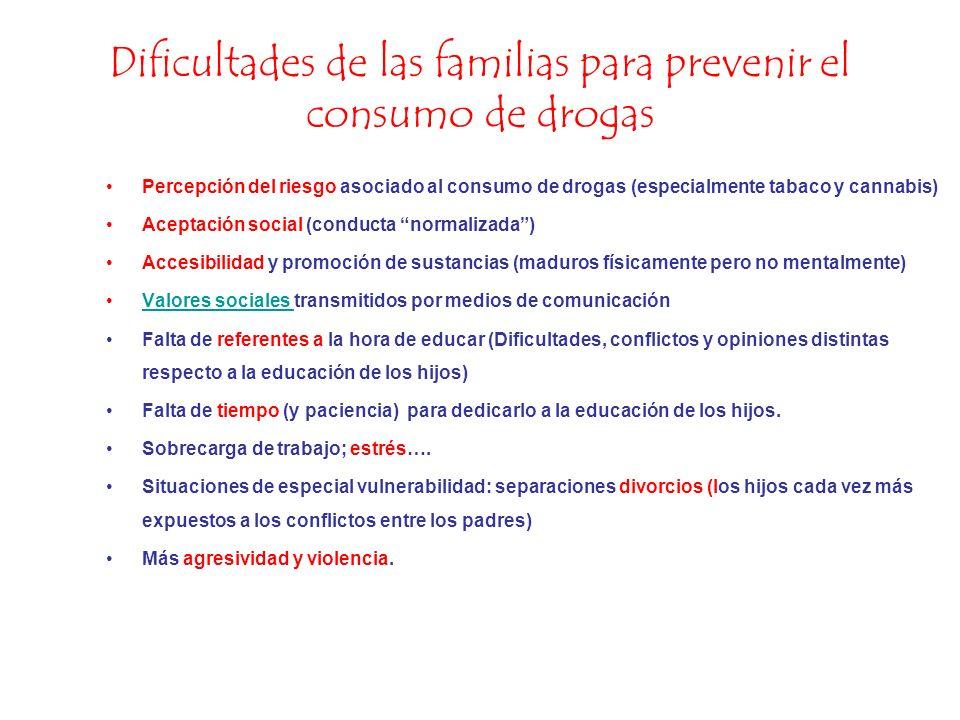 Dificultades de las familias para prevenir el consumo de drogas