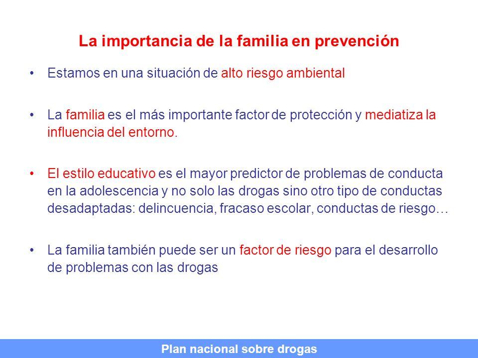 La importancia de la familia en prevención