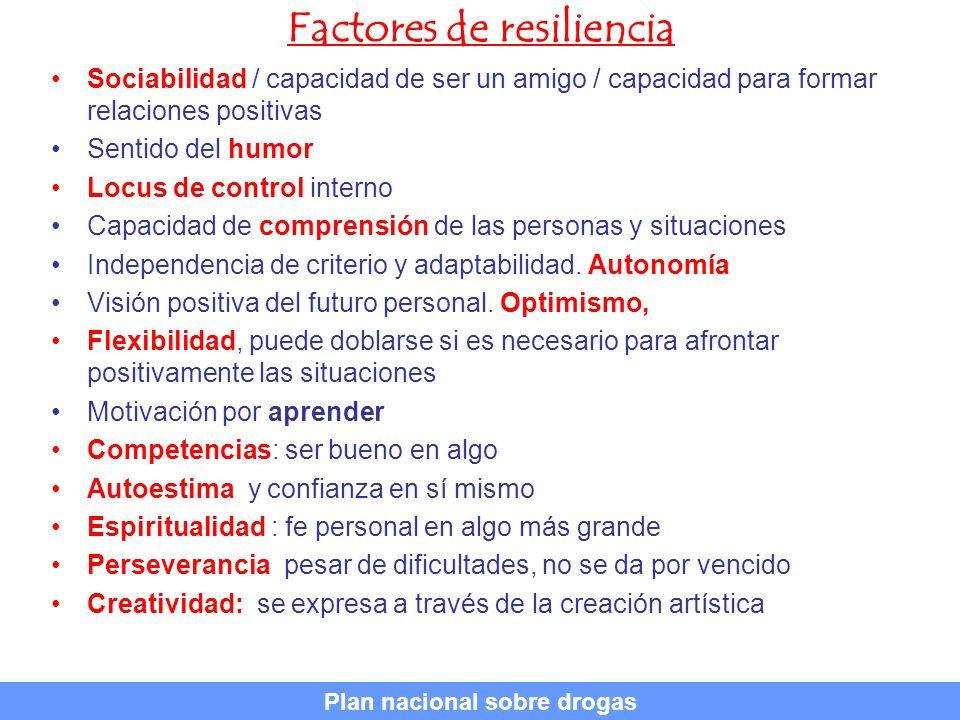 Factores de resiliencia
