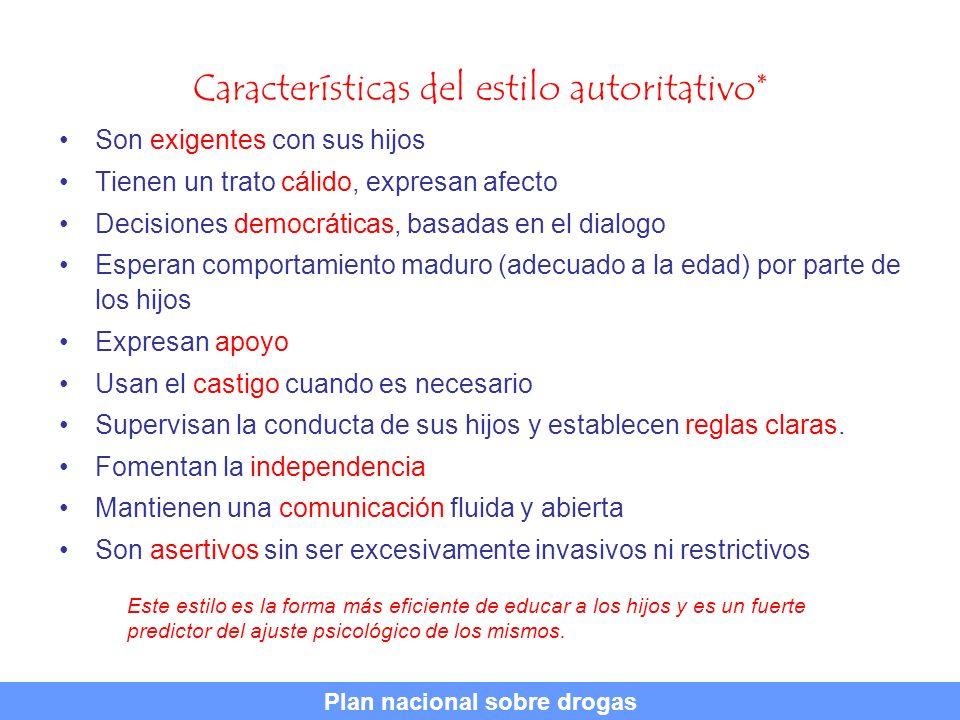 Características del estilo autoritativo*