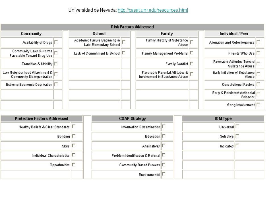 Universidad de Nevada: http://casat.unr.edu/resources.html