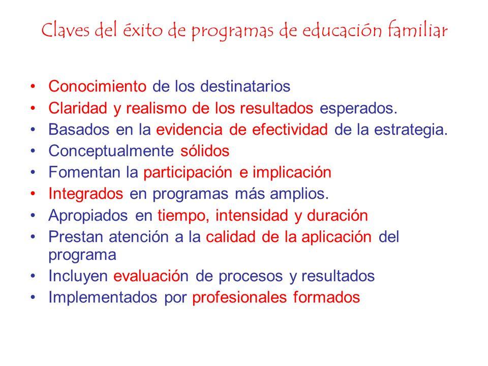 Claves del éxito de programas de educación familiar