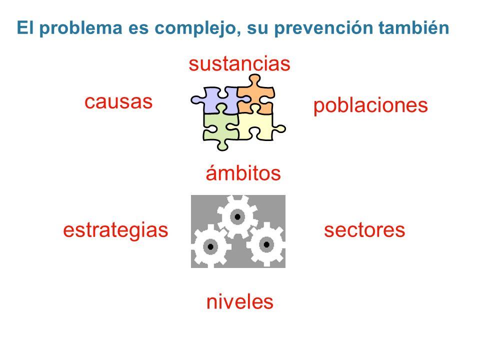 El problema es complejo, su prevención también