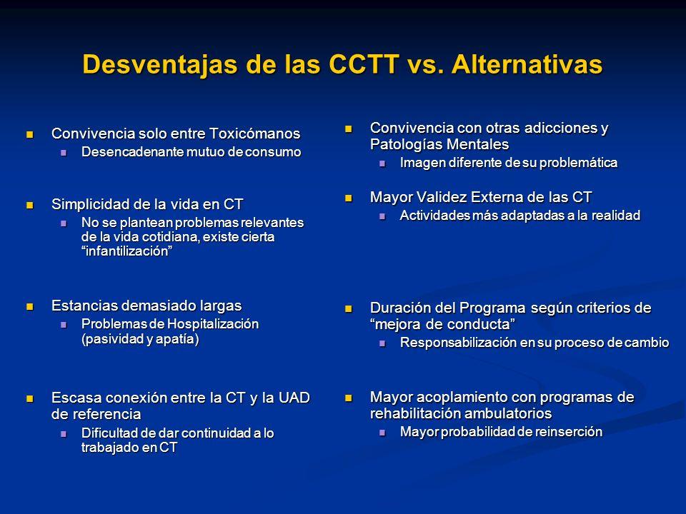 Desventajas de las CCTT vs. Alternativas