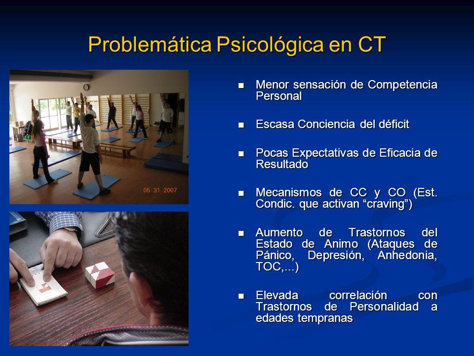 Problemática Psicológica en CT