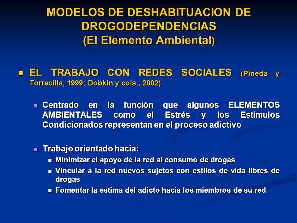 MODELOS DE DESHABITUACION DE DROGODEPENDENCIAS (El Elemento Ambiental)