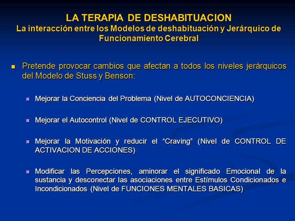 LA TERAPIA DE DESHABITUACION La interacción entre los Modelos de deshabituación y Jerárquico de Funcionamiento Cerebral