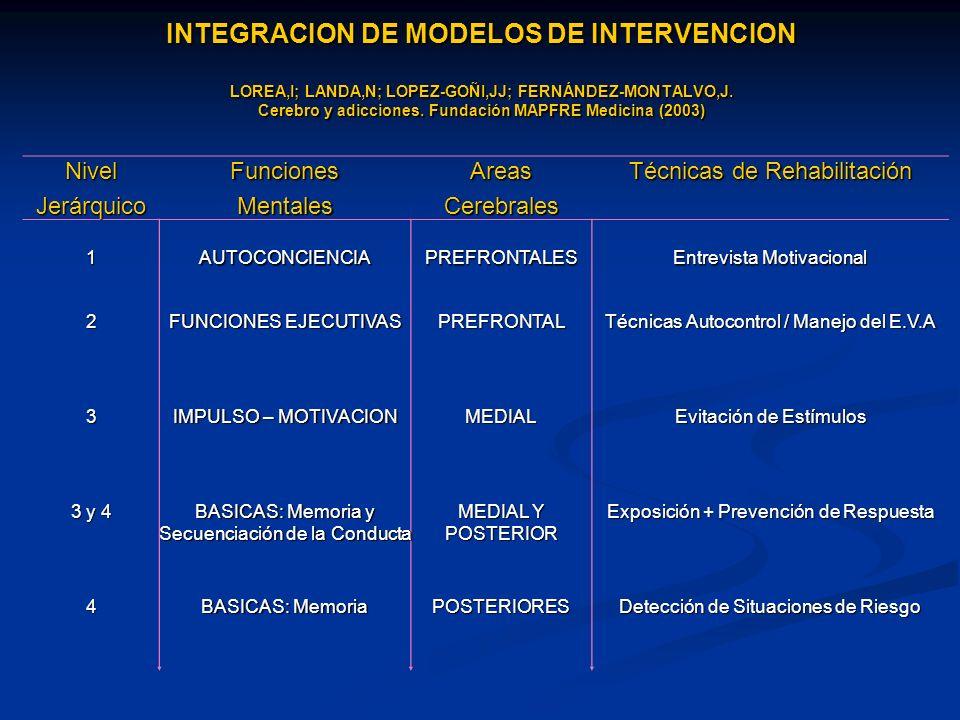 INTEGRACION DE MODELOS DE INTERVENCION LOREA,I; LANDA,N; LOPEZ-GOÑI,JJ; FERNÁNDEZ-MONTALVO,J. Cerebro y adicciones. Fundación MAPFRE Medicina (2003)