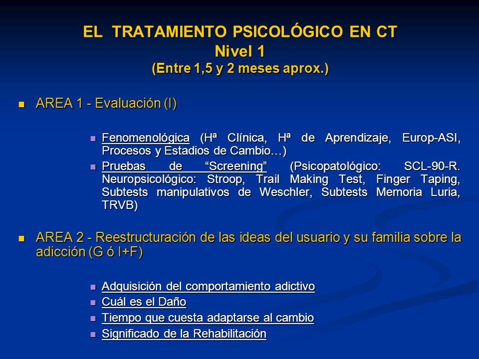 EL TRATAMIENTO PSICOLÓGICO EN CT Nivel 1 (Entre 1,5 y 2 meses aprox.)