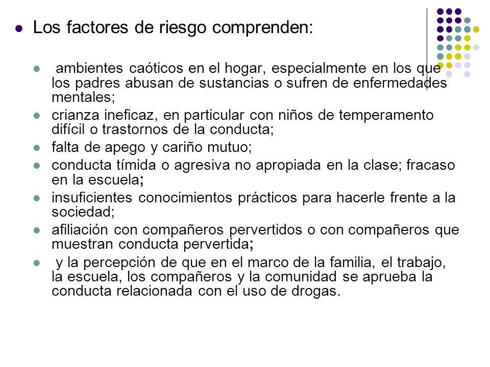 Los factores de riesgo comprenden: