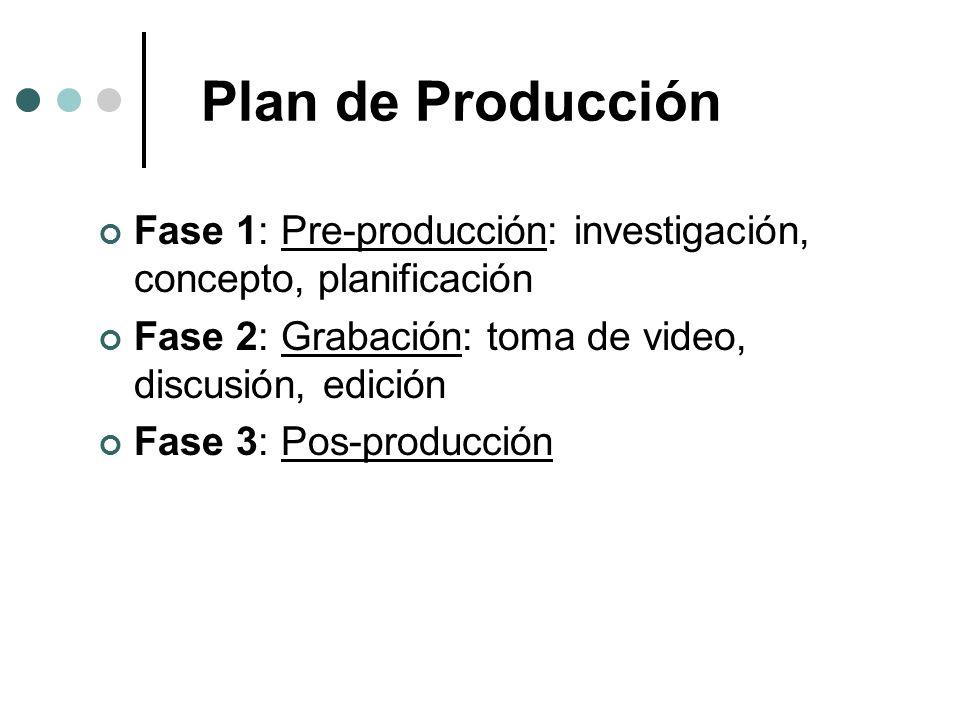 Plan de Producción Fase 1: Pre-producción: investigación, concepto, planificación. Fase 2: Grabación: toma de video, discusión, edición.