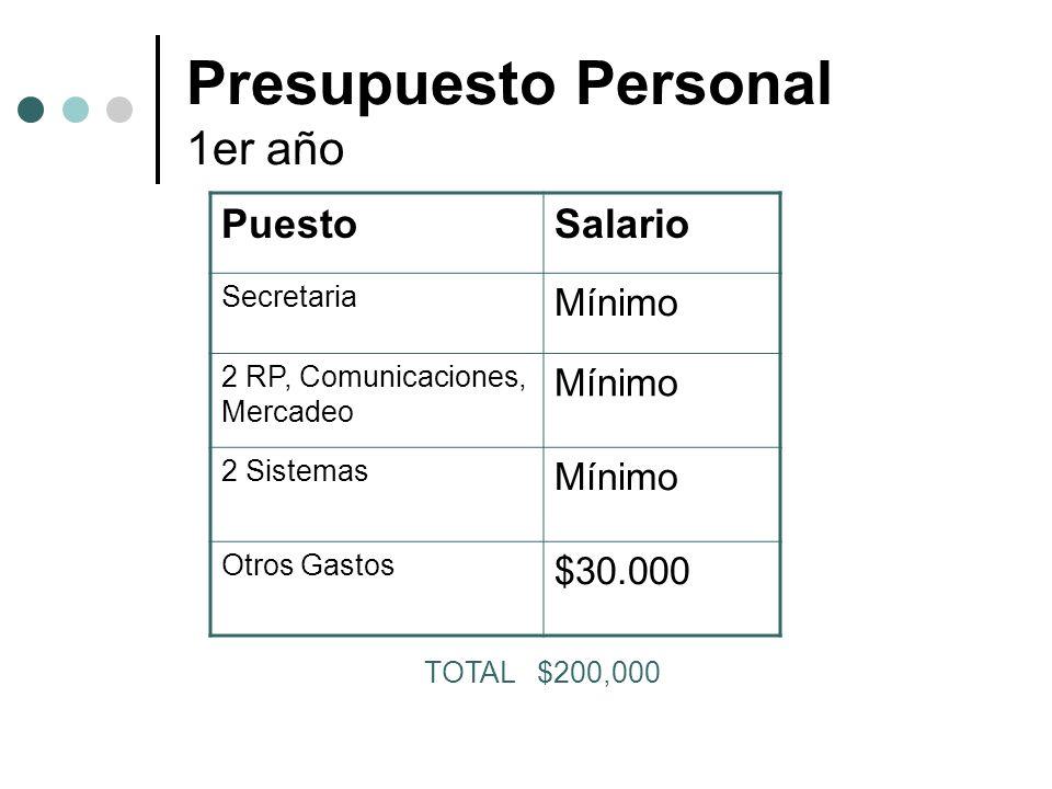 Presupuesto Personal 1er año