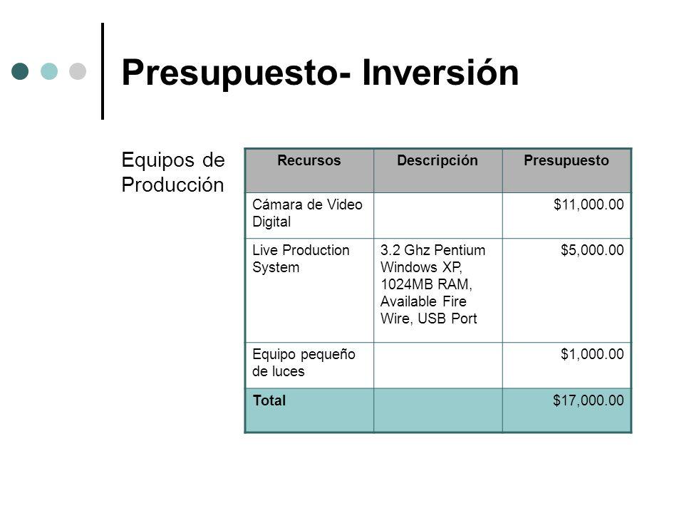 Presupuesto- Inversión